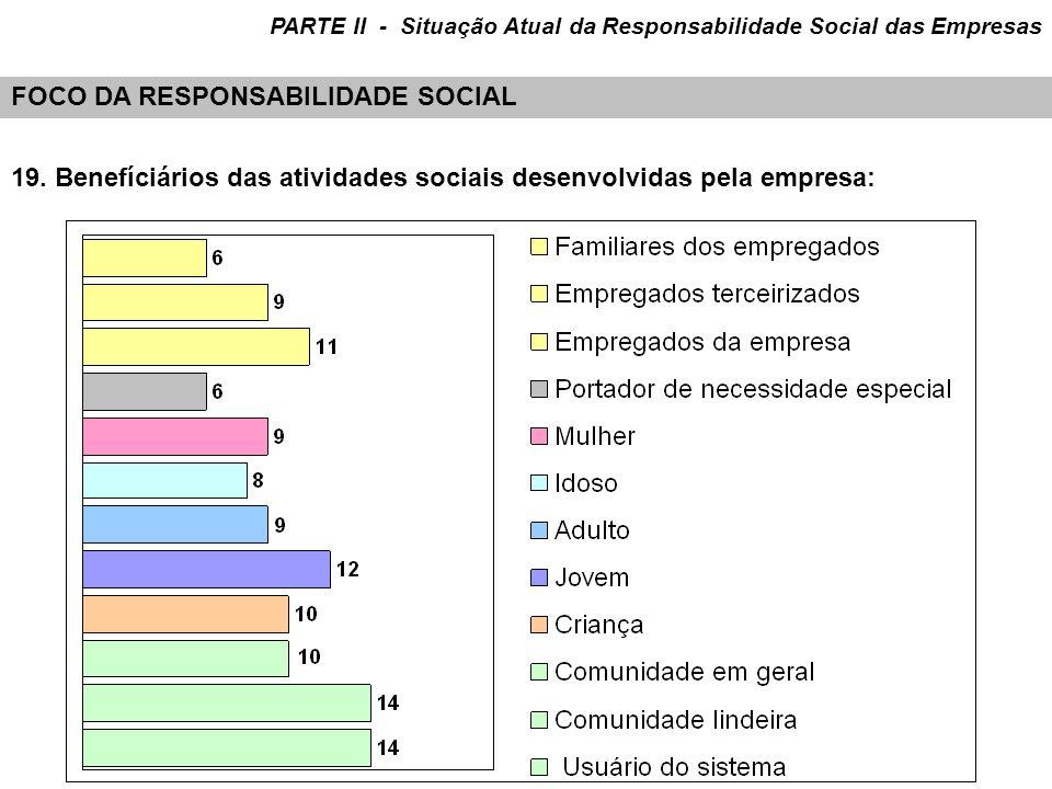 19. Benefíciários das atividades sociais desenvolvidas pela empresa: FOCO DA RESPONSABILIDADE SOCIAL PARTE II - Situação Atual da Responsabilidade Soc