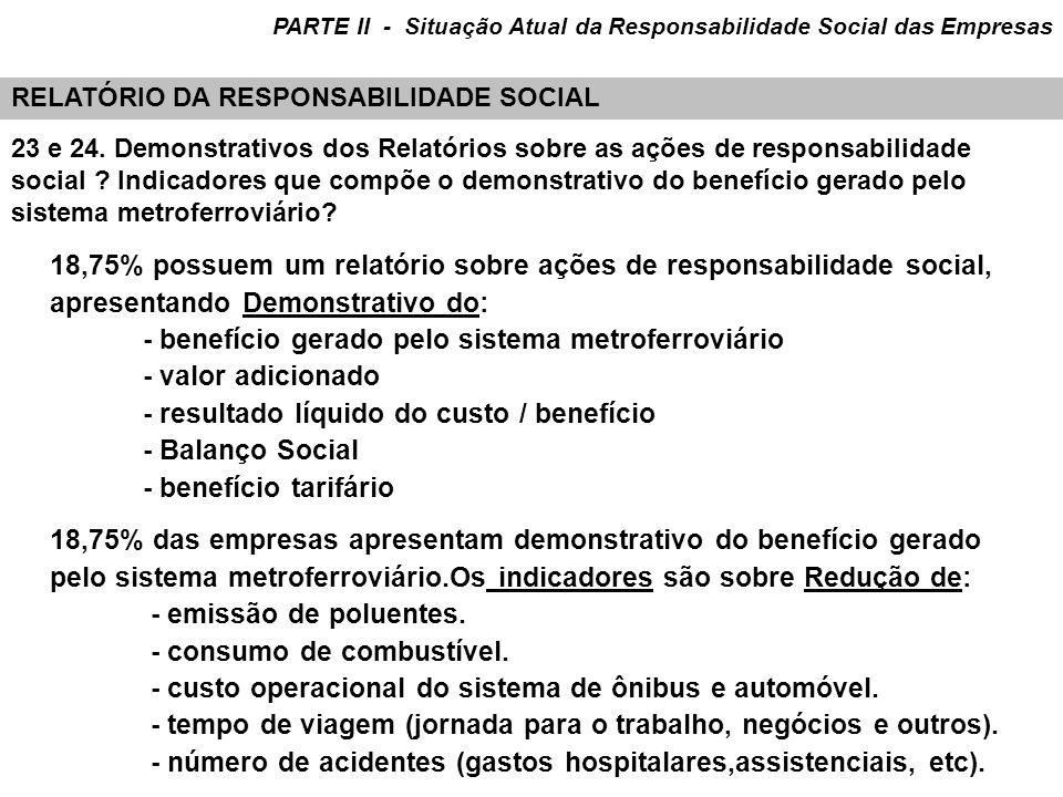 23 e 24. Demonstrativos dos Relatórios sobre as ações de responsabilidade social ? Indicadores que compõe o demonstrativo do benefício gerado pelo sis