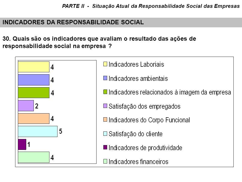 30. Quais são os indicadores que avaliam o resultado das ações de responsabilidade social na empresa ? INDICADORES DA RESPONSABILIDADE SOCIAL PARTE II