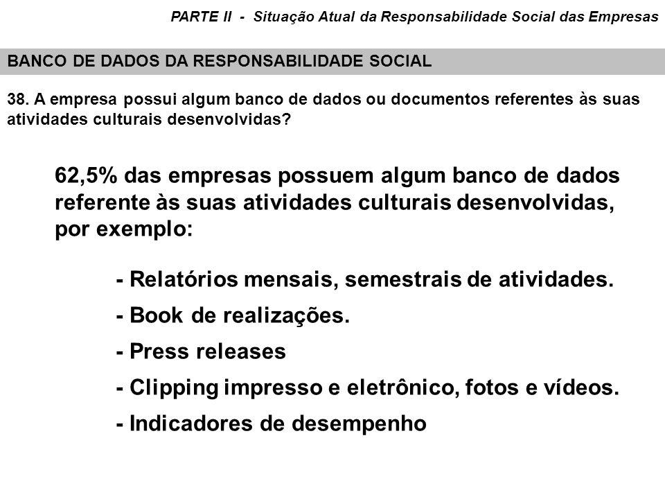 38. A empresa possui algum banco de dados ou documentos referentes às suas atividades culturais desenvolvidas? 62,5% das empresas possuem algum banco