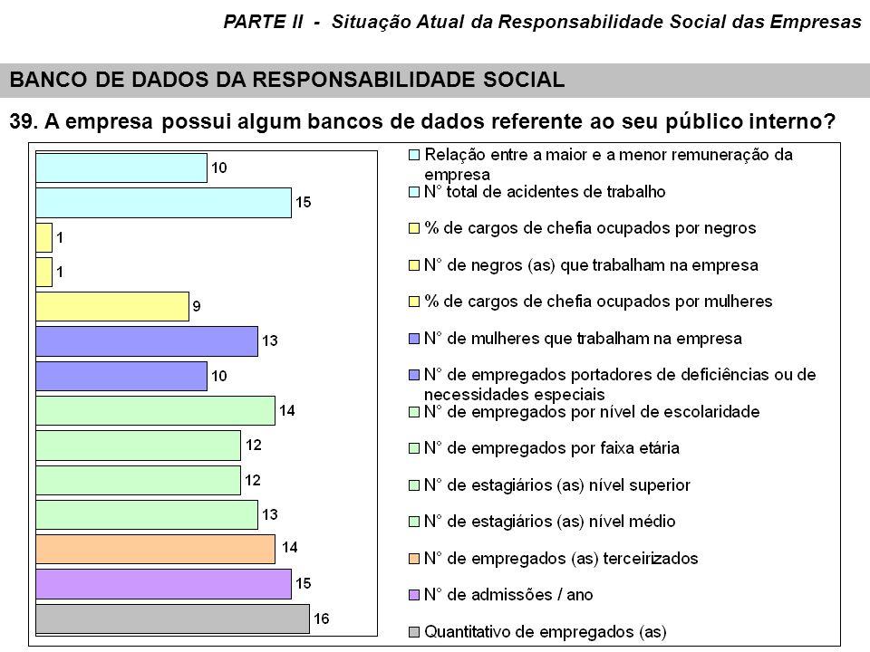 39. A empresa possui algum bancos de dados referente ao seu público interno? BANCO DE DADOS DA RESPONSABILIDADE SOCIAL PARTE II - Situação Atual da Re