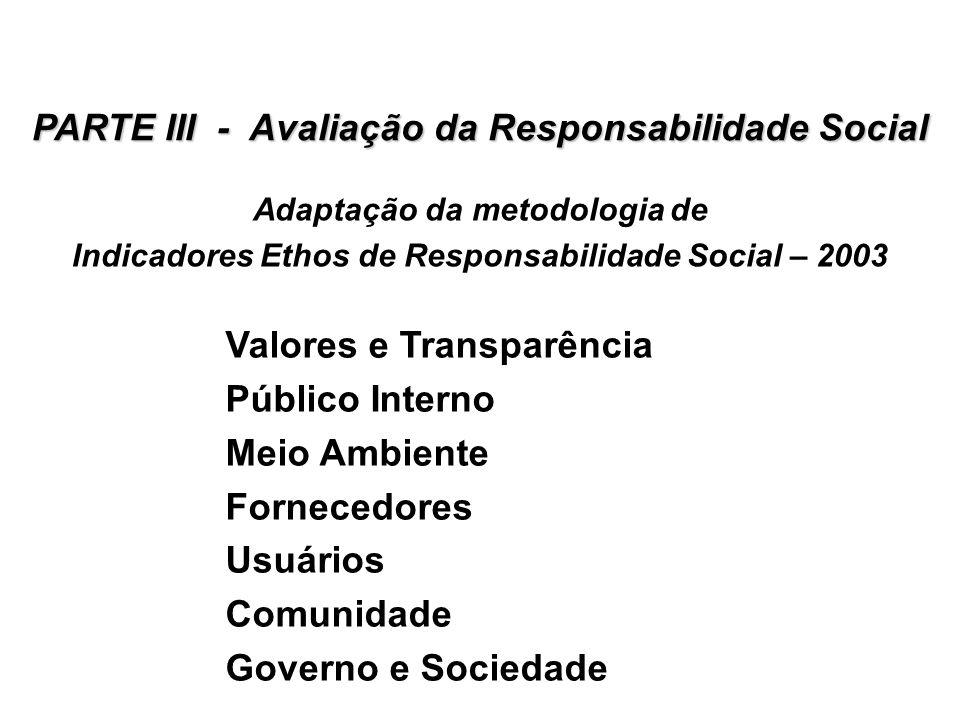 PARTE III - Avaliação da Responsabilidade Social Adaptação da metodologia de Indicadores Ethos de Responsabilidade Social – 2003 Valores e Transparênc