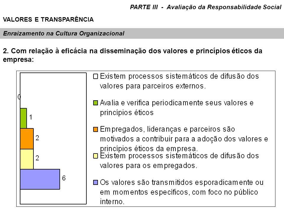 Enraizamento na Cultura Organizacional 2. Com relação à eficácia na disseminação dos valores e princípios éticos da empresa: PARTE III - Avaliação da