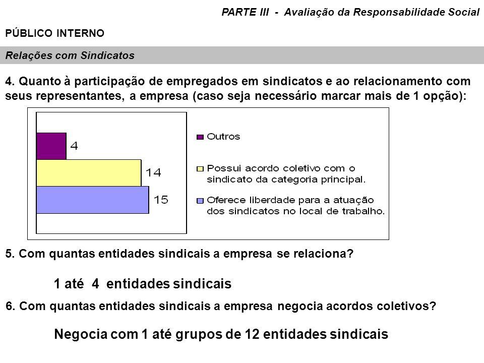 Relações com Sindicatos 4. Quanto à participação de empregados em sindicatos e ao relacionamento com seus representantes, a empresa (caso seja necessá