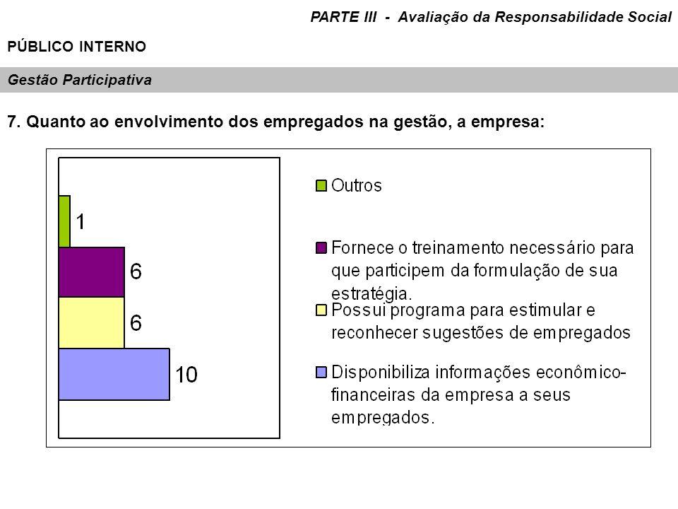 Gestão Participativa 7. Quanto ao envolvimento dos empregados na gestão, a empresa: PARTE III - Avaliação da Responsabilidade Social PÚBLICO INTERNO