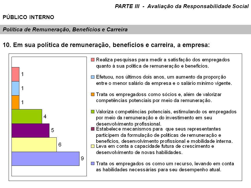 Política de Remuneração, Benefícios e Carreira 10. Em sua política de remuneração, benefícios e carreira, a empresa: PARTE III - Avaliação da Responsa