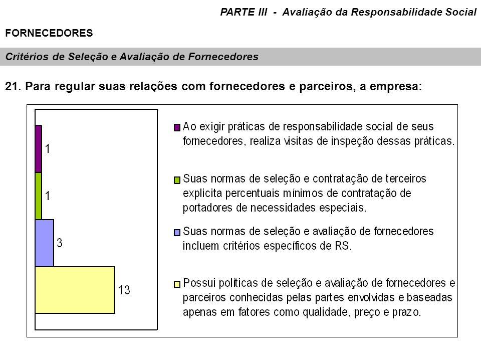 Critérios de Seleção e Avaliação de Fornecedores 21. Para regular suas relações com fornecedores e parceiros, a empresa: PARTE III - Avaliação da Resp