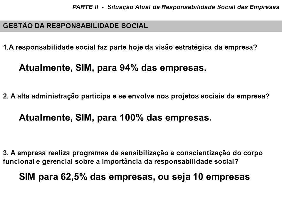 PARTE II - Situação Atual da Responsabilidade Social das Empresas GESTÃO DA RESPONSABILIDADE SOCIAL 1.A responsabilidade social faz parte hoje da visã