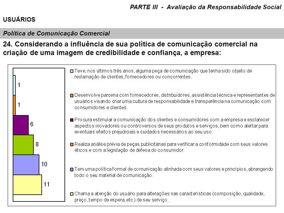 Política de Comunicação Comercial 24. Considerando a influência de sua política de comunicação comercial na criação de uma imagem de credibilidade e c
