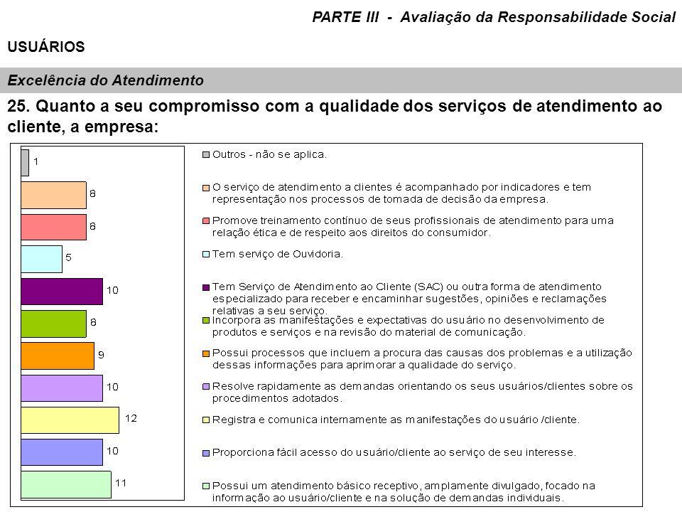 Excelência do Atendimento 25. Quanto a seu compromisso com a qualidade dos serviços de atendimento ao cliente, a empresa: PARTE III - Avaliação da Res