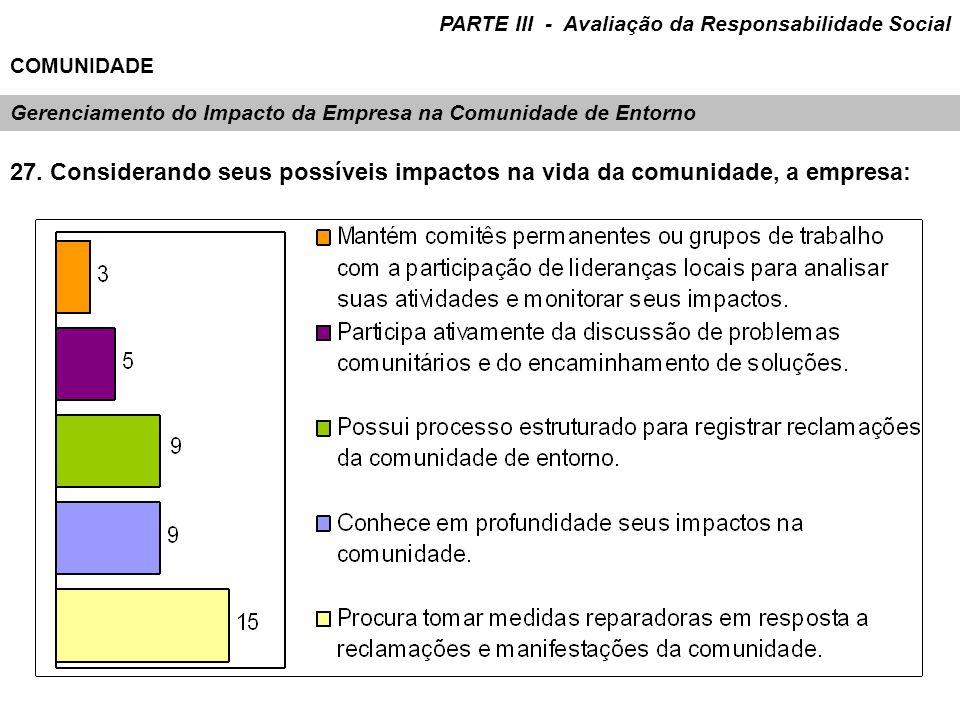 Gerenciamento do Impacto da Empresa na Comunidade de Entorno 27. Considerando seus possíveis impactos na vida da comunidade, a empresa: PARTE III - Av