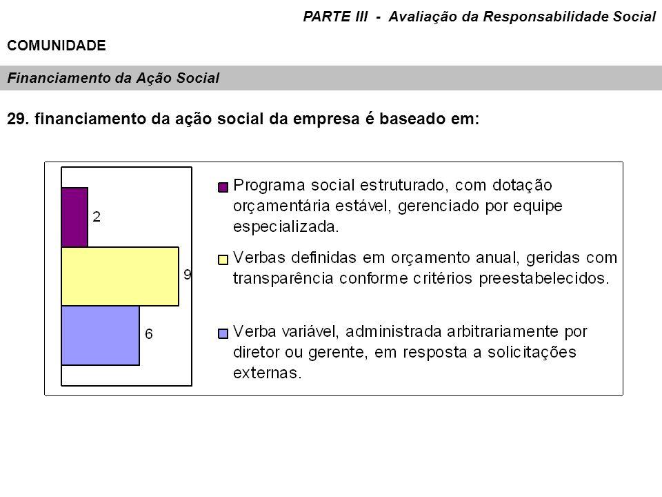 Financiamento da Ação Social 29. financiamento da ação social da empresa é baseado em: PARTE III - Avaliação da Responsabilidade Social COMUNIDADE