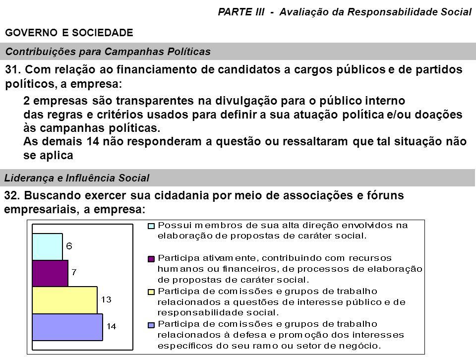 Contribuições para Campanhas Políticas 31. Com relação ao financiamento de candidatos a cargos públicos e de partidos políticos, a empresa: 2 empresas