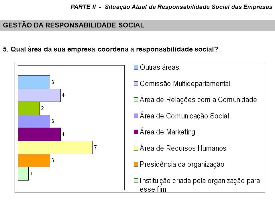5. Qual área da sua empresa coordena a responsabilidade social? GESTÃO DA RESPONSABILIDADE SOCIAL PARTE II - Situação Atual da Responsabilidade Social