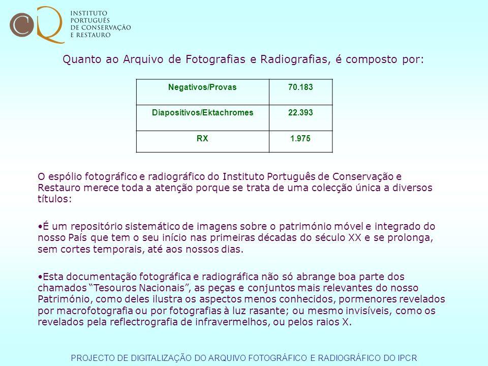 Quanto ao Arquivo de Fotografias e Radiografias, é composto por: Negativos/Provas70.183 Diapositivos/Ektachromes22.393 RX1.975 O espólio fotográfico e