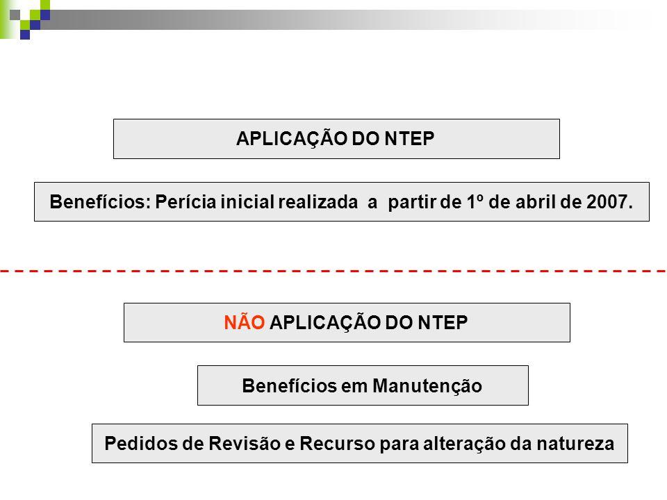 APLICAÇÃO DO NTEP Benefícios: Perícia inicial realizada a partir de 1º de abril de 2007. NÃO APLICAÇÃO DO NTEP Benefícios em Manutenção Pedidos de Rev
