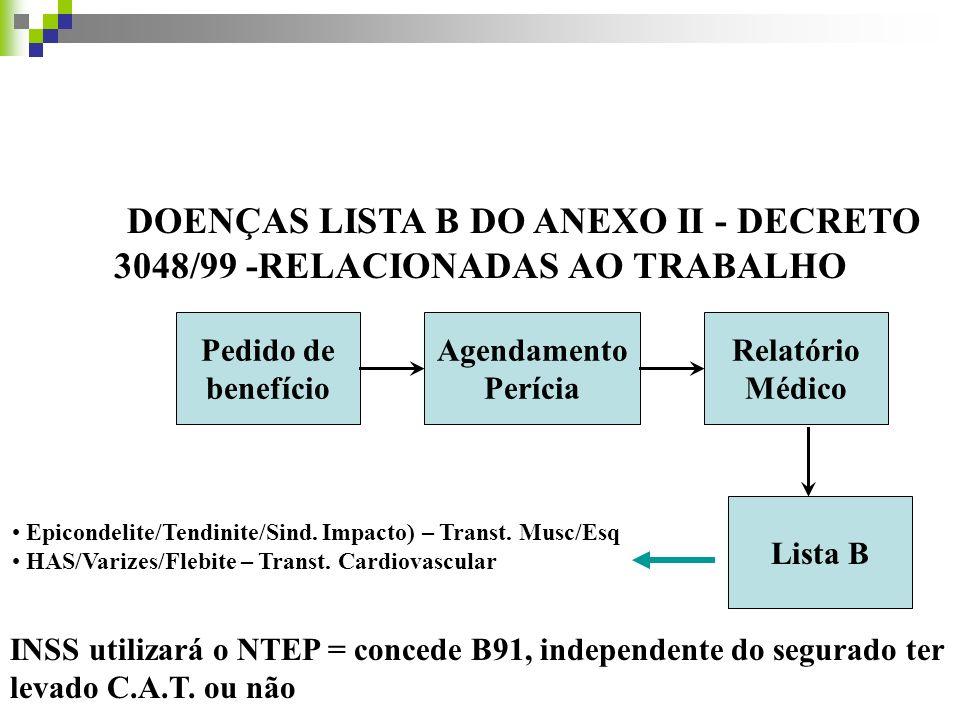 DOENÇAS LISTA B DO ANEXO II - DECRETO 3048/99 -RELACIONADAS AO TRABALHO Pedido de benefício Agendamento Perícia Relatório Médico Lista B Epicondelite/