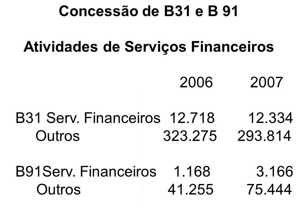 Concessão de B31 e B 91 Atividades de Serviços Financeiros 2006 2007 B31 Serv. Financeiros 12.718 12.334 Outros 323.275 293.814 B91Serv. Financeiros 1