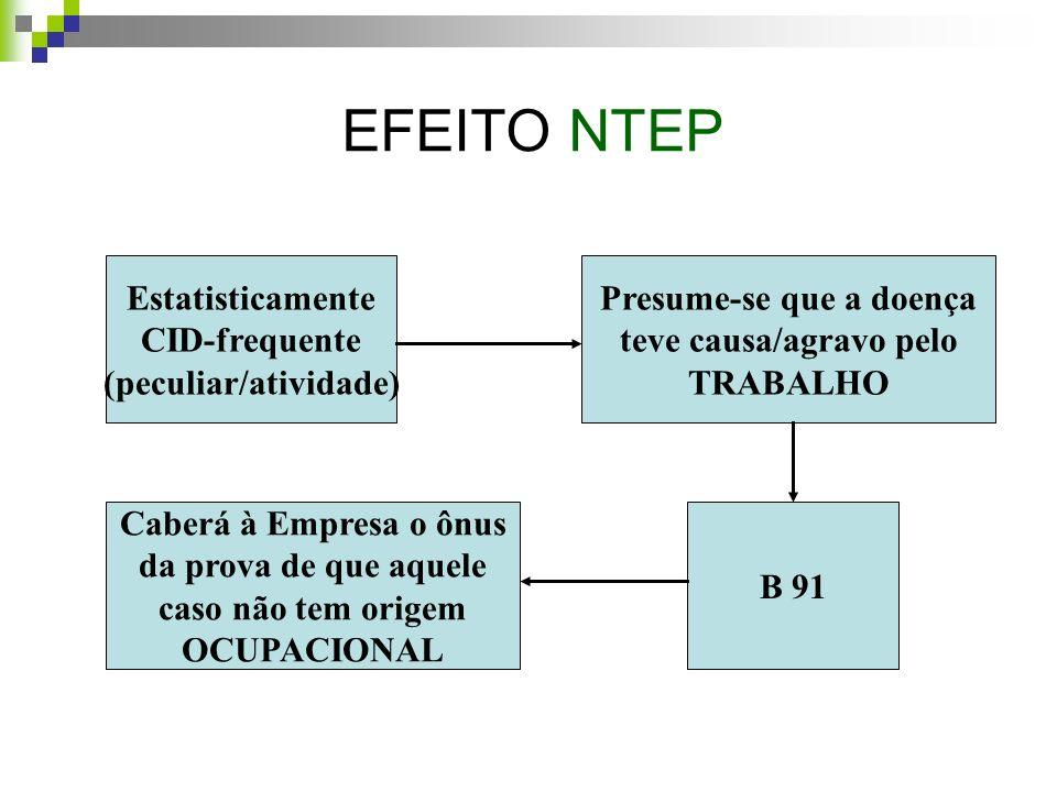 Estatisticamente CID-frequente (peculiar/atividade) Presume-se que a doença teve causa/agravo pelo TRABALHO B 91 Caberá à Empresa o ônus da prova de q