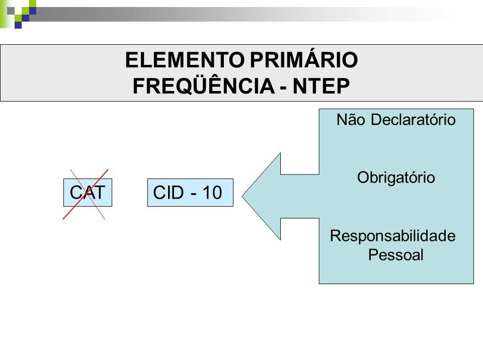 Não Declaratório Obrigatório Responsabilidade Pessoal CAT CID - 10 ELEMENTO PRIMÁRIO FREQÜÊNCIA - NTEP