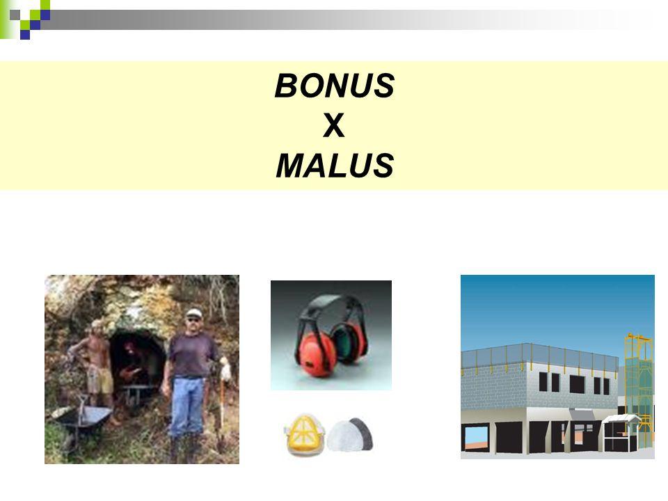 BONUS X MALUS