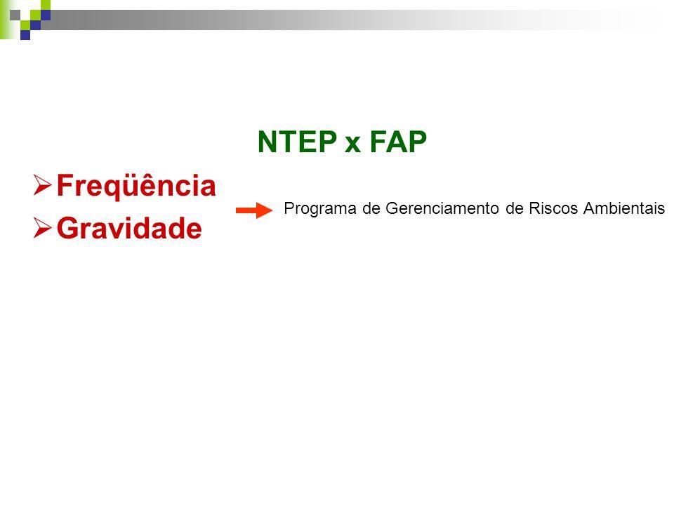 NTEP x FAP Freqüência Gravidade Programa de Gerenciamento de Riscos Ambientais