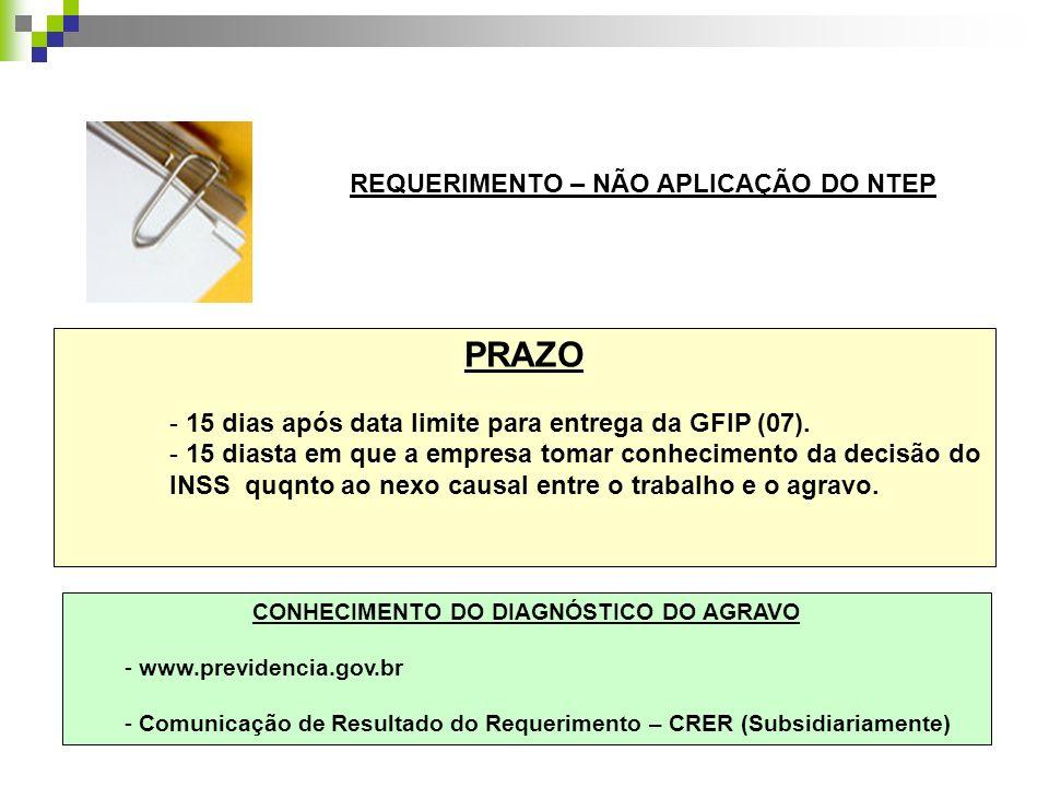 REQUERIMENTO – NÃO APLICAÇÃO DO NTEP PRAZO - 15 dias após data limite para entrega da GFIP (07). - 15 diasta em que a empresa tomar conhecimento da de