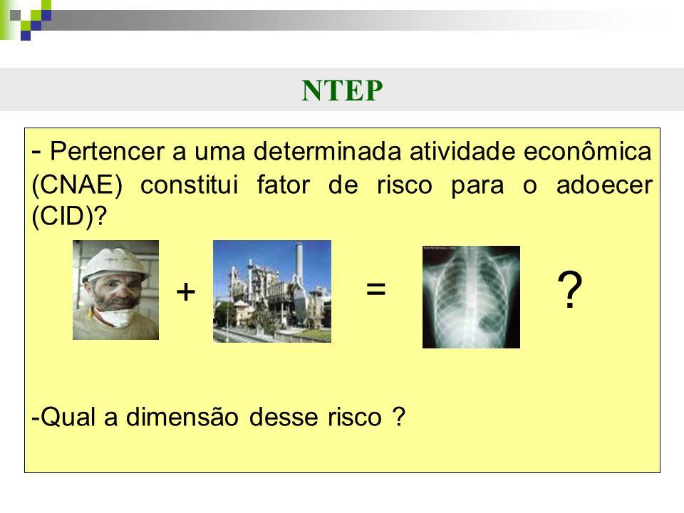 FATOR ACIDENTÁRIO DE PREVENÇÃO - FAP LEI Nº 10.666, 08/05/2003....