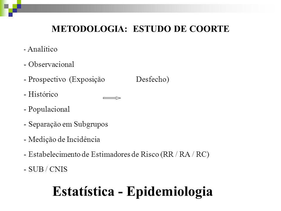 METODOLOGIA: ESTUDO DE COORTE - Analítico - Observacional - Prospectivo (ExposiçãoDesfecho) - Histórico - Populacional - Separação em Subgrupos - Medi