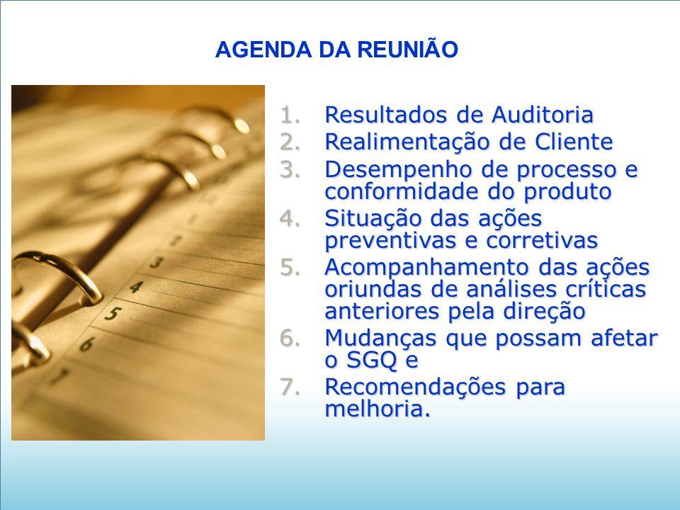 AGENDA DA REUNIÃO 1.Resultados de Auditoria 2.Realimentação de Cliente 3.Desempenho de processo e conformidade do produto 4.Situação das ações prevent