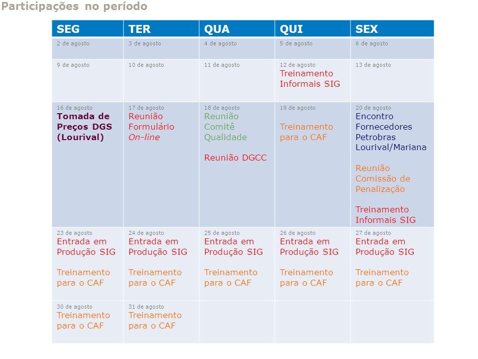 Participações no período SEGTERQUAQUISEX 2 de agosto3 de agosto4 de agosto5 de agosto6 de agosto 9 de agosto10 de agosto11 de agosto12 de agosto Trein