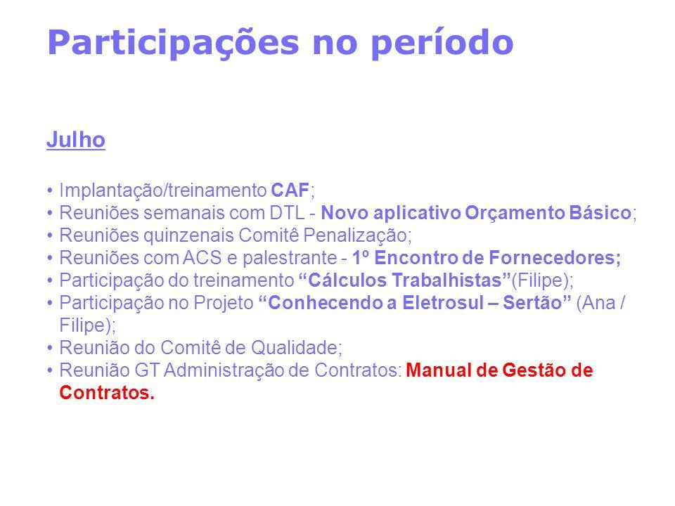 Participações no período Julho Implantação/treinamento CAF; Reuniões semanais com DTL - Novo aplicativo Orçamento Básico; Reuniões quinzenais Comitê P