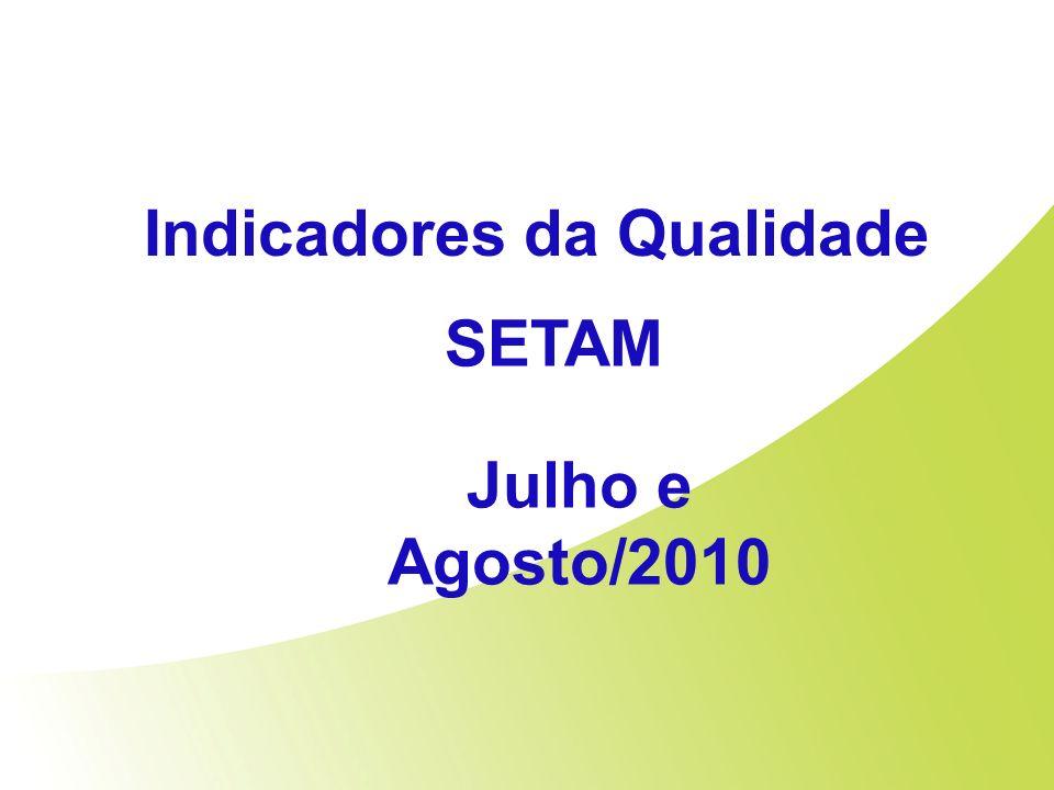 SETAM Indicadores da Qualidade Julho e Agosto/2010