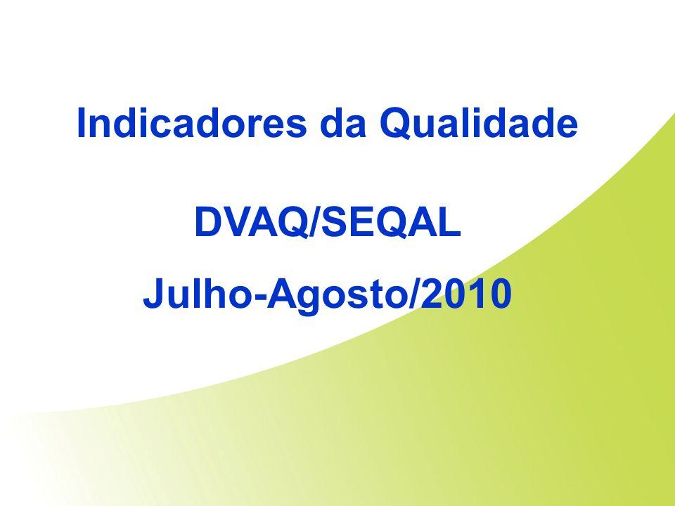 Indicadores da Qualidade DVAQ/SEQAL Julho-Agosto/2010