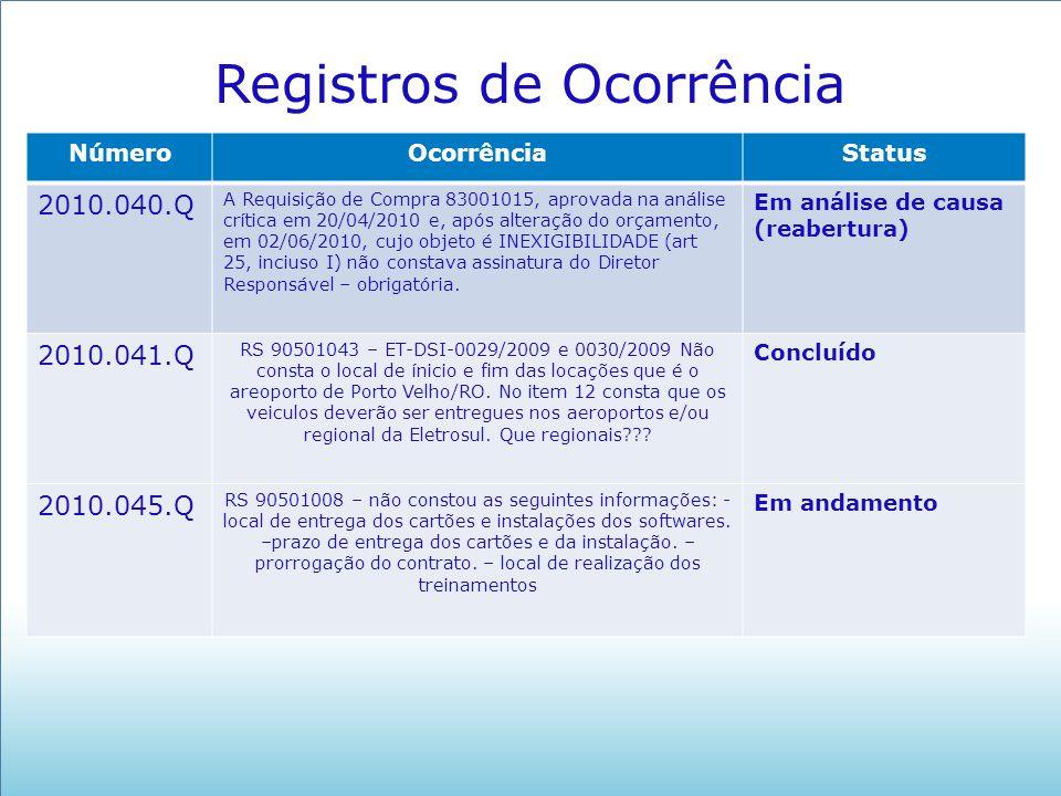 NúmeroOcorrênciaStatus 2010.040.Q A Requisição de Compra 83001015, aprovada na análise crítica em 20/04/2010 e, após alteração do orçamento, em 02/06/