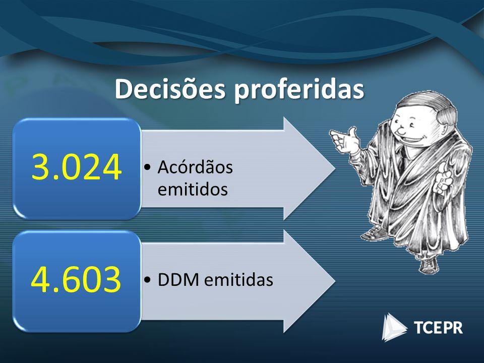 Acórdãos emitidos 3.024 DDM emitidas 4.603 Decisões proferidas