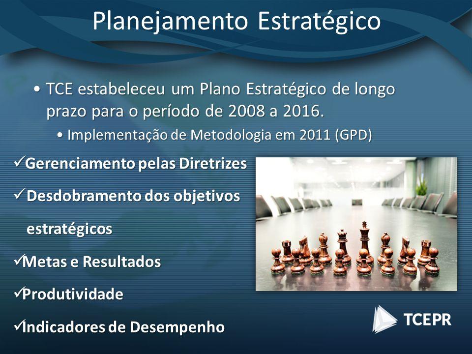 Planejamento Estratégico TCE estabeleceu um Plano Estratégico de longo prazo para o período de 2008 a 2016.TCE estabeleceu um Plano Estratégico de lon