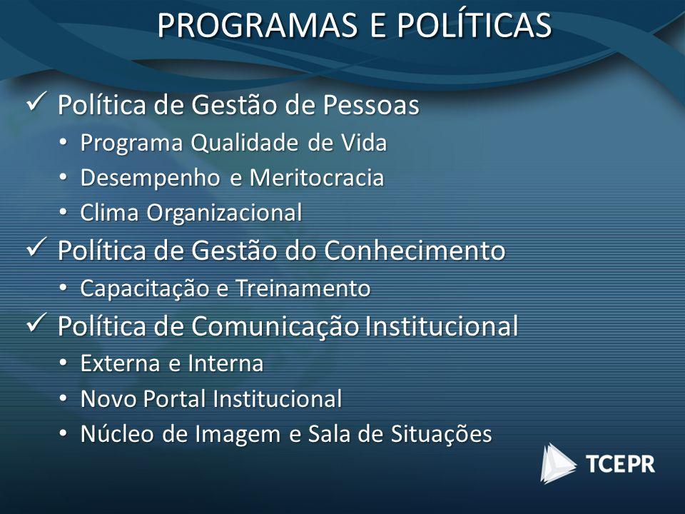 PROGRAMAS E POLÍTICAS Política de Gestão de Pessoas Política de Gestão de Pessoas Programa Qualidade de Vida Programa Qualidade de Vida Desempenho e Meritocracia Desempenho e Meritocracia Clima Organizacional Clima Organizacional Política de Gestão do Conhecimento Política de Gestão do Conhecimento Capacitação e Treinamento Capacitação e Treinamento Política de Comunicação Institucional Política de Comunicação Institucional Externa e Interna Externa e Interna Novo Portal Institucional Novo Portal Institucional Núcleo de Imagem e Sala de Situações Núcleo de Imagem e Sala de Situações
