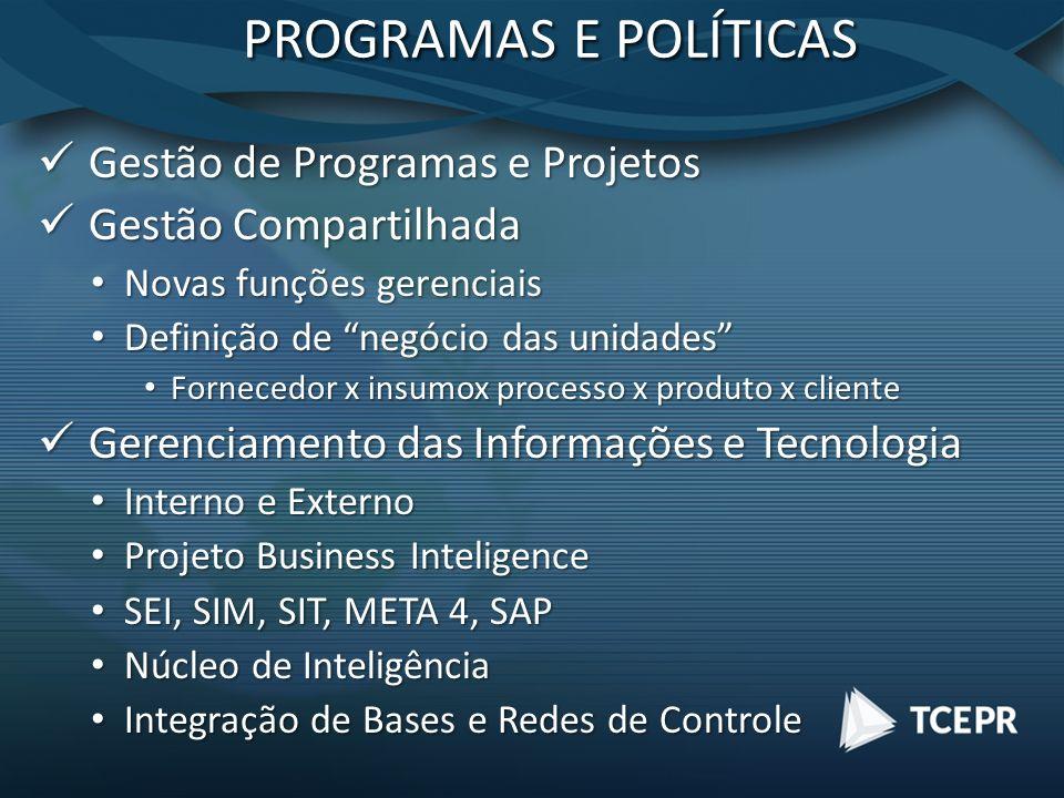 PROGRAMAS E POLÍTICAS Gestão de Programas e Projetos Gestão de Programas e Projetos Gestão Compartilhada Gestão Compartilhada Novas funções gerenciais