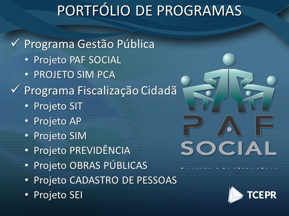 PORTFÓLIO DE PROGRAMAS Programa Gestão Pública Programa Gestão Pública Projeto PAF SOCIAL Projeto PAF SOCIAL PROJETO SIM PCA PROJETO SIM PCA Programa
