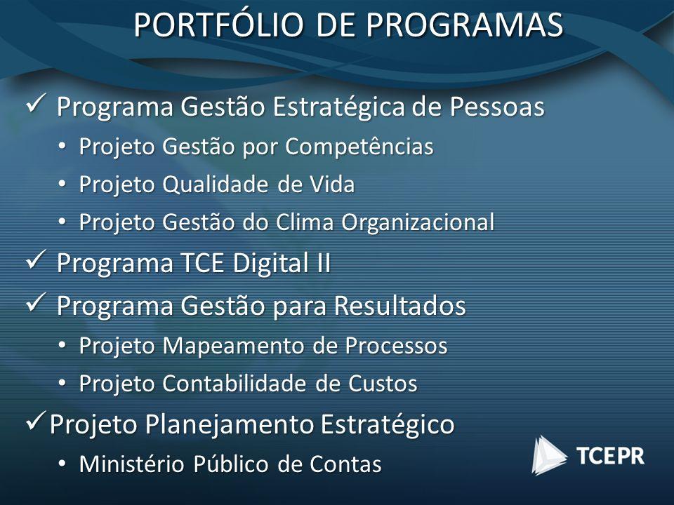 PORTFÓLIO DE PROGRAMAS Programa Gestão Estratégica de Pessoas Programa Gestão Estratégica de Pessoas Projeto Gestão por Competências Projeto Gestão por Competências Projeto Qualidade de Vida Projeto Qualidade de Vida Projeto Gestão do Clima Organizacional Projeto Gestão do Clima Organizacional Programa TCE Digital II Programa TCE Digital II Programa Gestão para Resultados Programa Gestão para Resultados Projeto Mapeamento de Processos Projeto Mapeamento de Processos Projeto Contabilidade de Custos Projeto Contabilidade de Custos Projeto Planejamento Estratégico Projeto Planejamento Estratégico Ministério Público de Contas Ministério Público de Contas