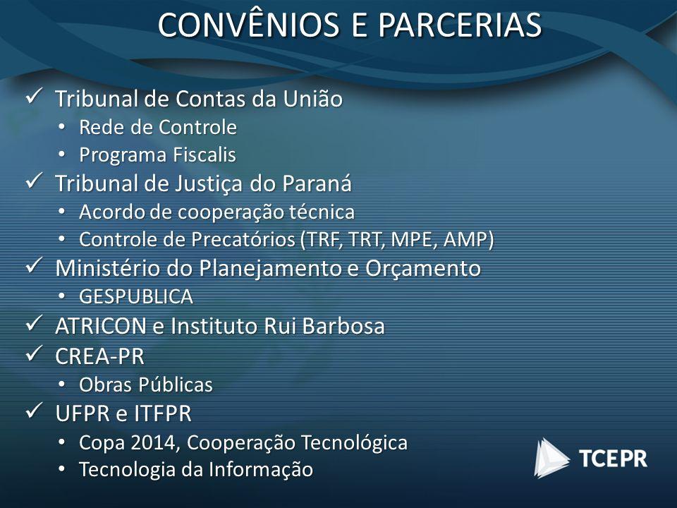 CONVÊNIOS E PARCERIAS Tribunal de Contas da União Tribunal de Contas da União Rede de Controle Rede de Controle Programa Fiscalis Programa Fiscalis Tribunal de Justiça do Paraná Tribunal de Justiça do Paraná Acordo de cooperação técnica Acordo de cooperação técnica Controle de Precatórios (TRF, TRT, MPE, AMP) Controle de Precatórios (TRF, TRT, MPE, AMP) Ministério do Planejamento e Orçamento Ministério do Planejamento e Orçamento GESPUBLICA GESPUBLICA ATRICON e Instituto Rui Barbosa ATRICON e Instituto Rui Barbosa CREA-PR CREA-PR Obras Públicas Obras Públicas UFPR e ITFPR UFPR e ITFPR Copa 2014, Cooperação Tecnológica Copa 2014, Cooperação Tecnológica Tecnologia da Informação Tecnologia da Informação