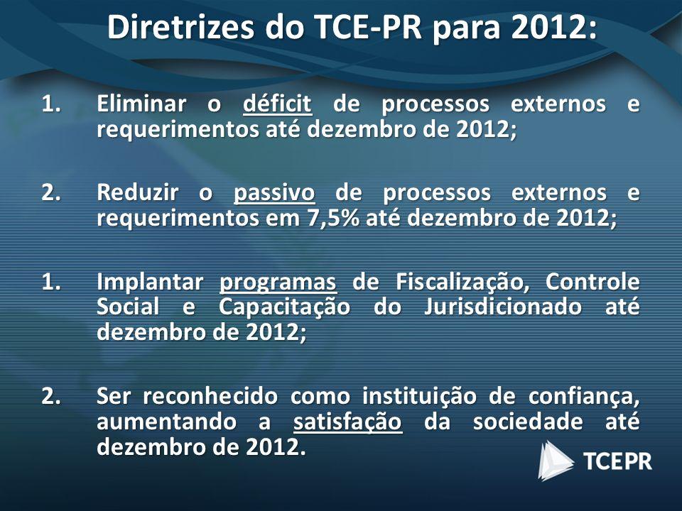Diretrizes do TCE-PR para 2012: 1.Eliminar o déficit de processos externos e requerimentos até dezembro de 2012; 2.Reduzir o passivo de processos externos e requerimentos em 7,5% até dezembro de 2012; 1.Implantar programas de Fiscalização, Controle Social e Capacitação do Jurisdicionado até dezembro de 2012; 2.Ser reconhecido como instituição de confiança, aumentando a satisfação da sociedade até dezembro de 2012.