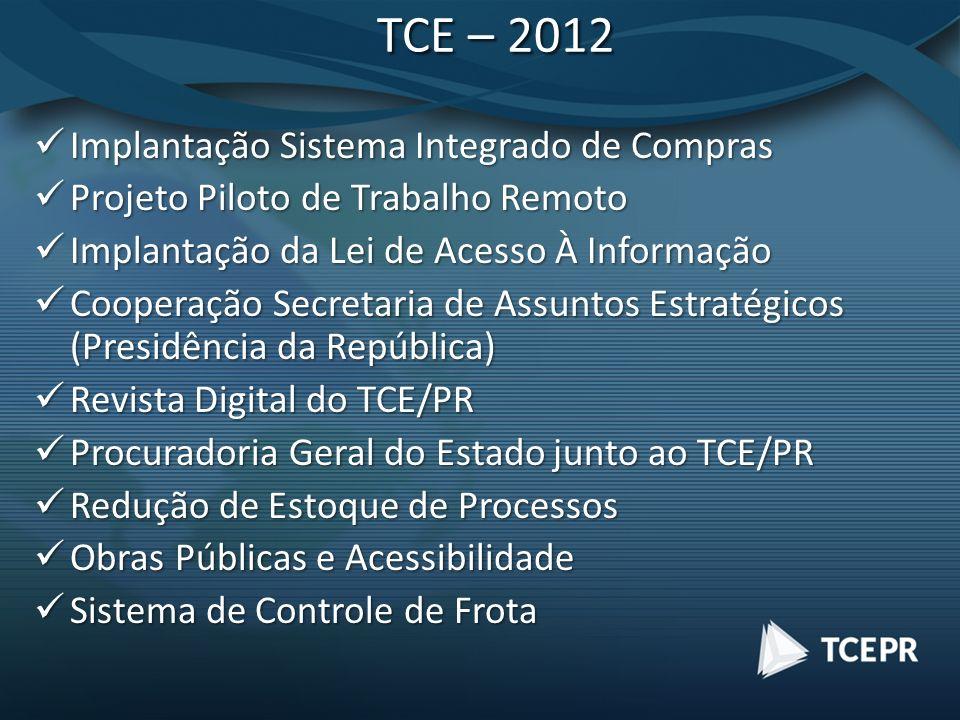 TCE – 2012 Implantação Sistema Integrado de Compras Implantação Sistema Integrado de Compras Projeto Piloto de Trabalho Remoto Projeto Piloto de Traba