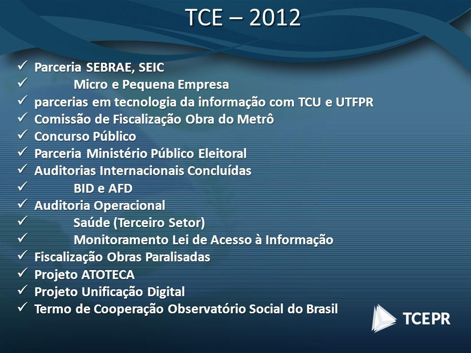 TCE – 2012 Parceria SEBRAE, SEIC Parceria SEBRAE, SEIC Micro e Pequena Empresa Micro e Pequena Empresa parcerias em tecnologia da informação com TCU e