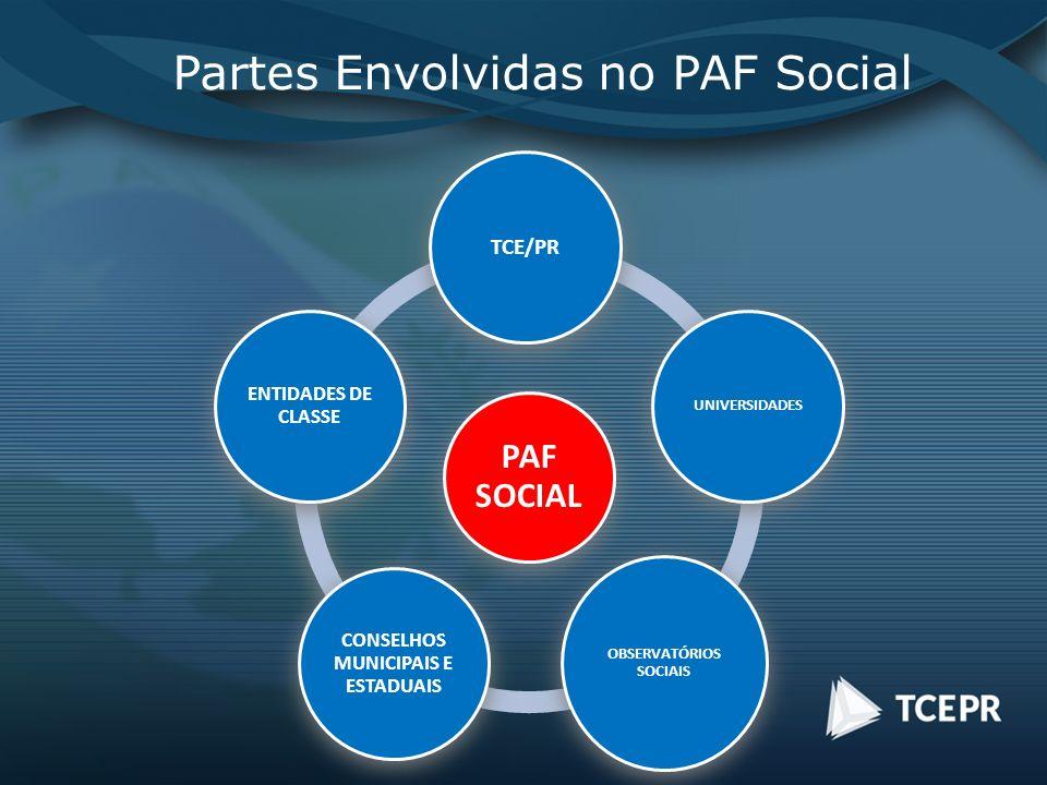 Partes Envolvidas no PAF Social