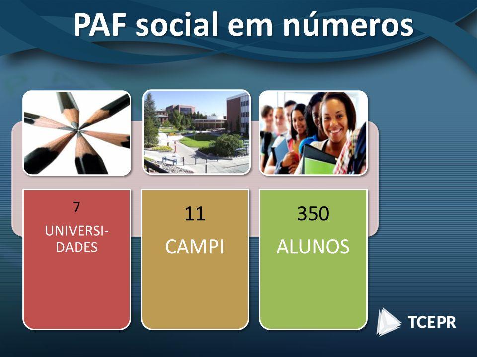 7 UNIVERSI- DADES 11 CAMPI 350 ALUNOS PAF social em números