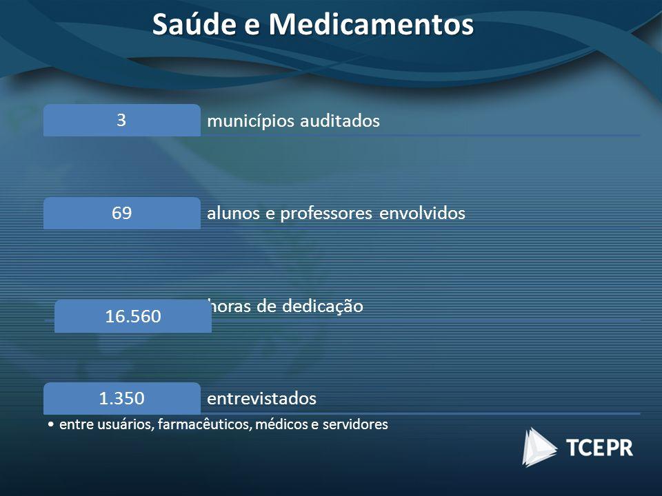 Saúde e Medicamentos