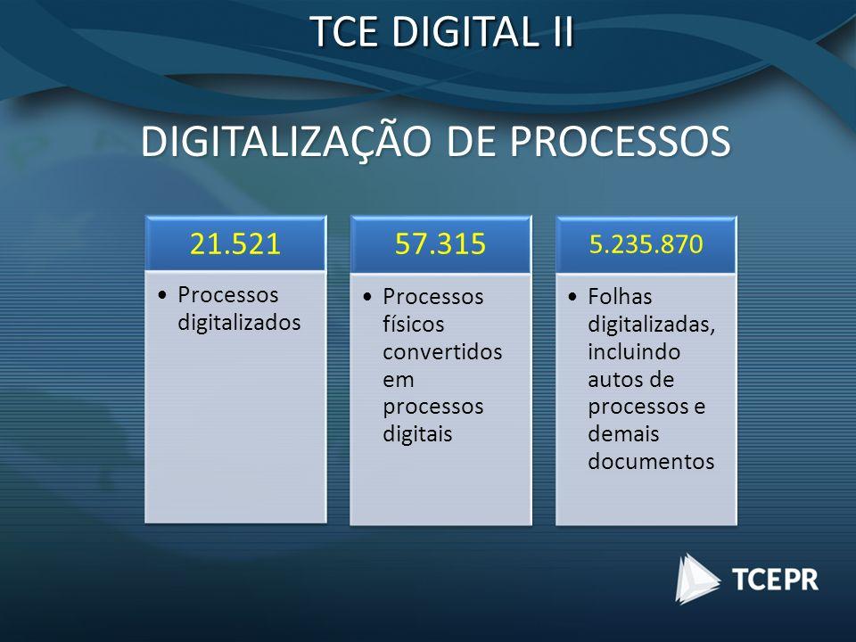 TCE DIGITAL II 21.521 Processos digitalizados 57.315 Processos físicos convertidos em processos digitais 5.235.870 Folhas digitalizadas, incluindo autos de processos e demais documentos DIGITALIZAÇÃO DE PROCESSOS