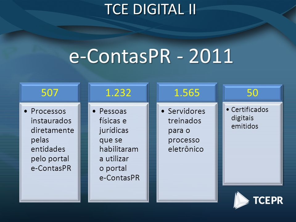 e-ContasPR - 2011 507 Processos instaurados diretamente pelas entidades pelo portal e-ContasPR 1.232 Pessoas físicas e jurídicas que se habilitaram a utilizar o portal e-ContasPR 1.565 Servidores treinados para o processo eletrônico TCE DIGITAL II